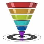 Traditional sales & marketing funnel